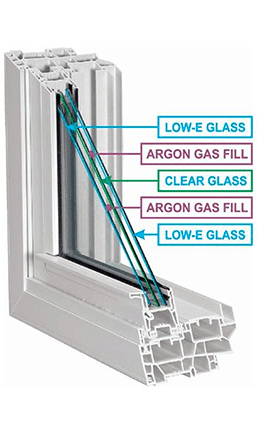 Bow Window Construction - Gilkey Window Company