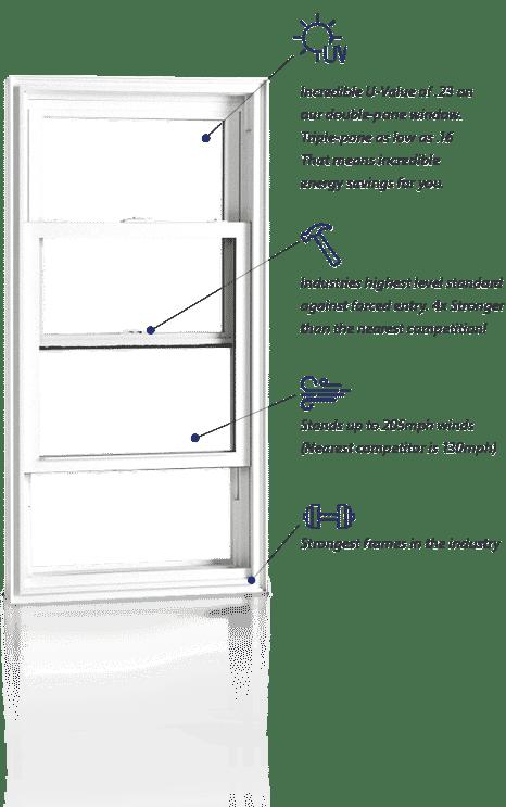 Gilkey Window Details